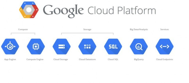 google-cloud-platform-logo-800x355
